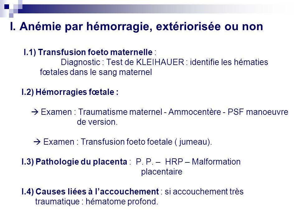 I. Anémie par hémorragie, extériorisée ou non