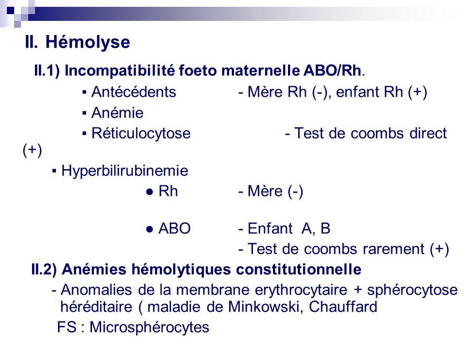 II.1) Incompatibilité foeto maternelle ABO/Rh.