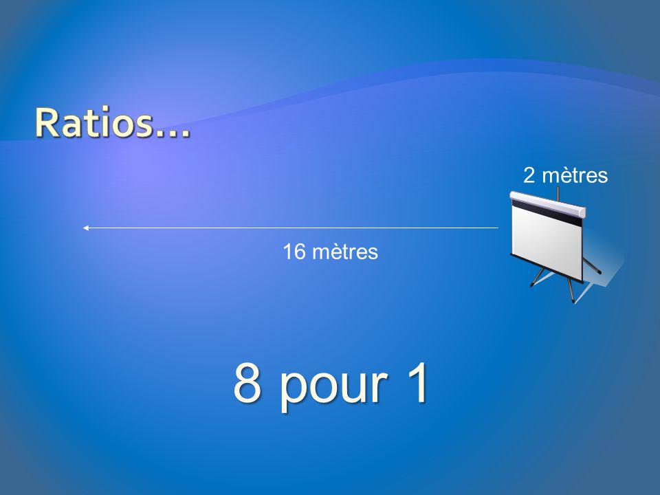 Ratios… 2 mètres 16 mètres 8 pour 1