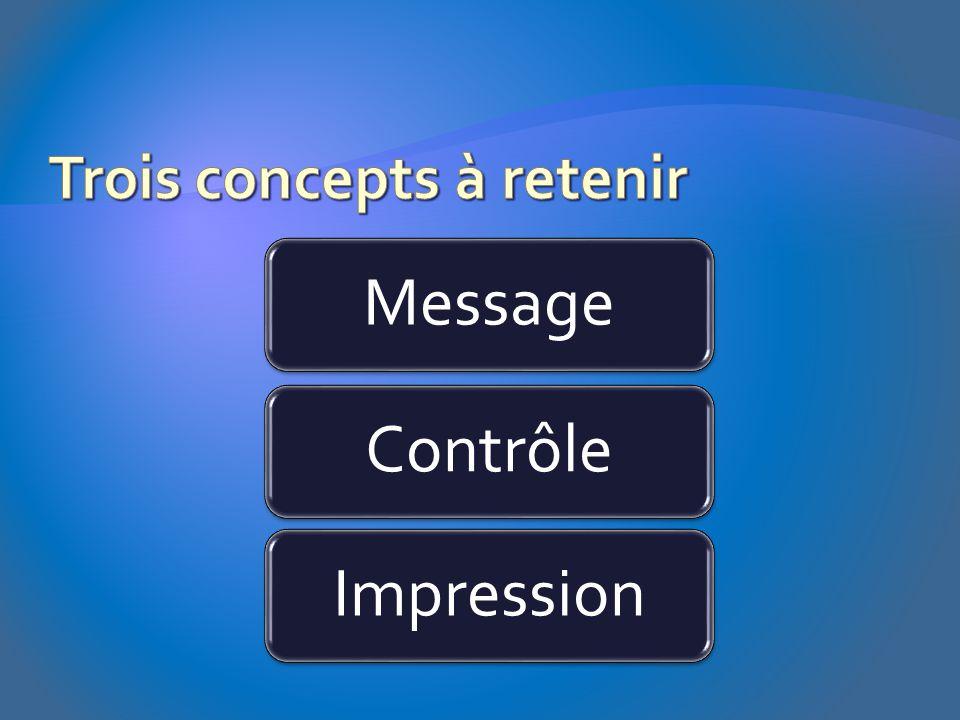 Trois concepts à retenir