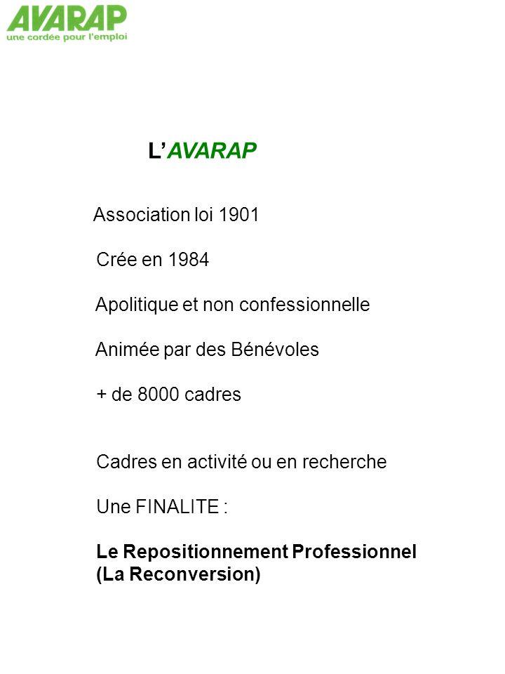 L'AVARAP Crée en 1984 Apolitique et non confessionnelle