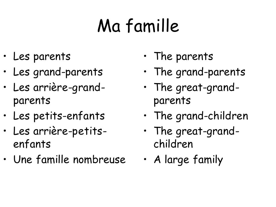 Ma famille Les parents Les grand-parents Les arrière-grand-parents