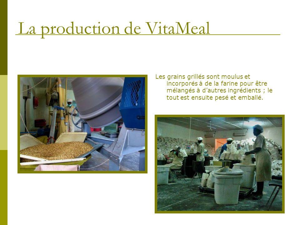 La production de VitaMeal