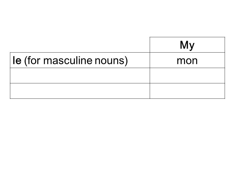 My le (for masculine nouns) mon