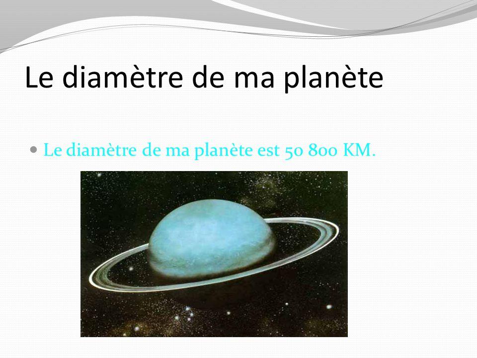 Le diamètre de ma planète