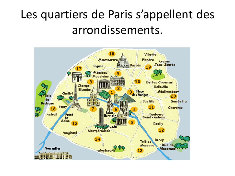 Les quartiers de Paris s'appellent des arrondissements.