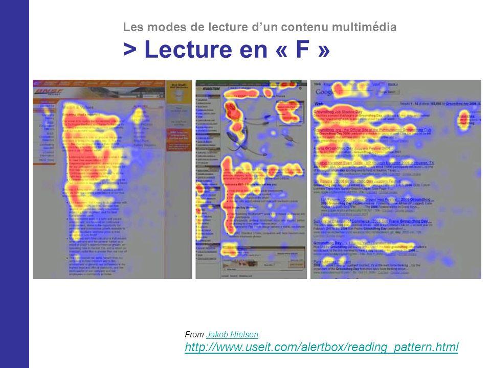 > Lecture en « F » Les modes de lecture d'un contenu multimédia
