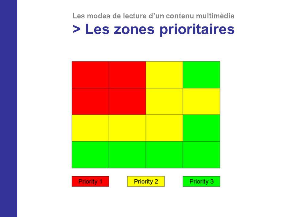 > Les zones prioritaires