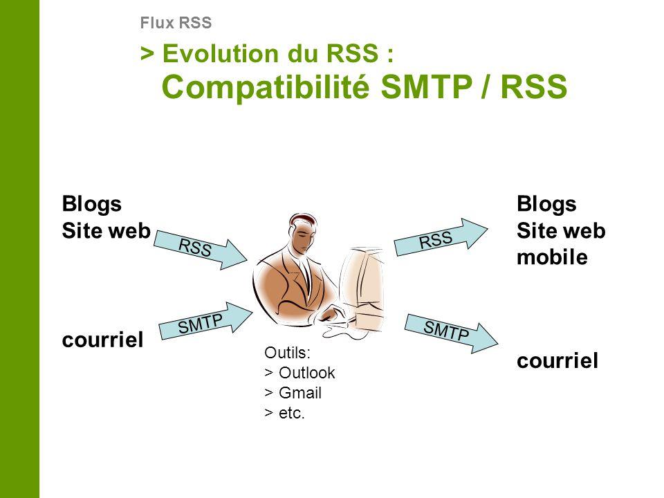 Compatibilité SMTP / RSS