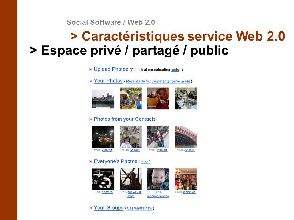 > Espace privé / partagé / public
