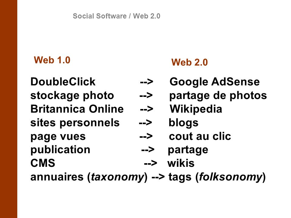 Social Software / Web 2.0 Web 1.0. Web 2.0.