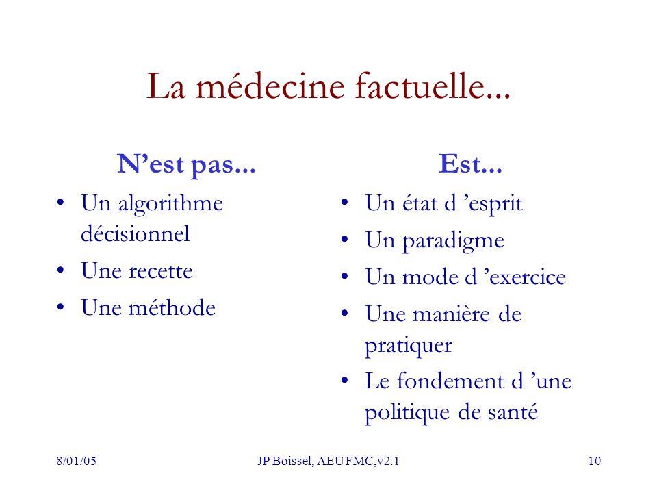 La médecine factuelle... N'est pas... Est... Un algorithme décisionnel