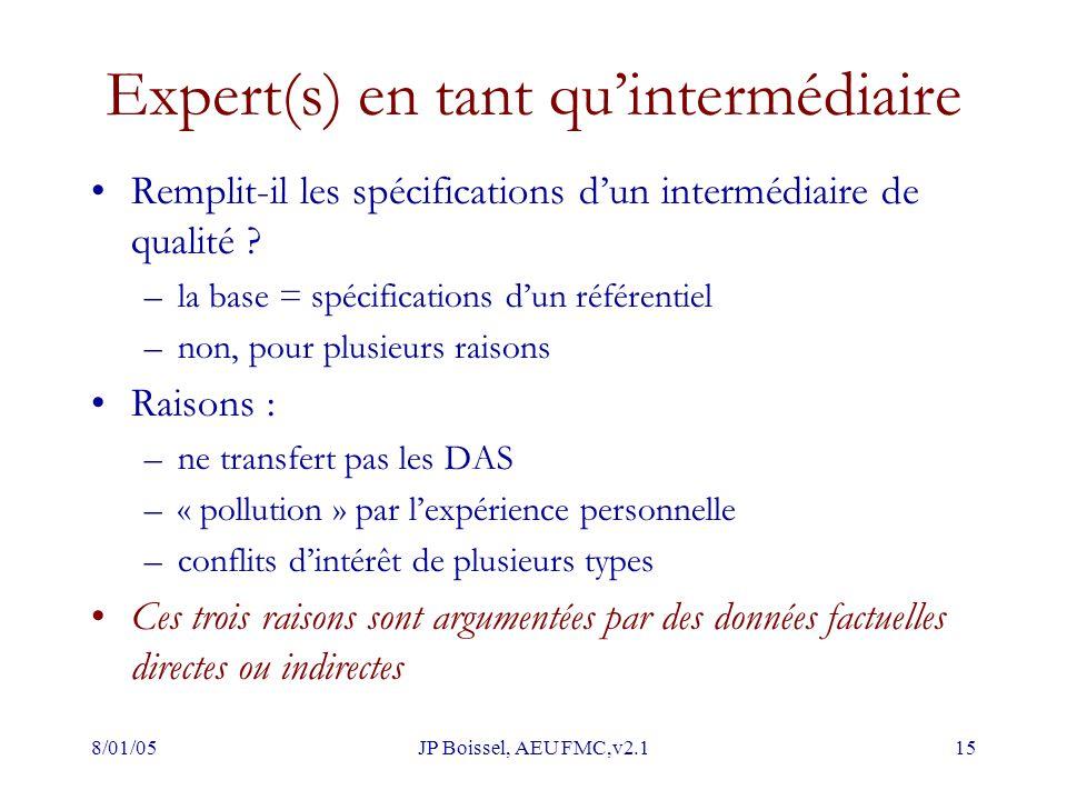 Expert(s) en tant qu'intermédiaire
