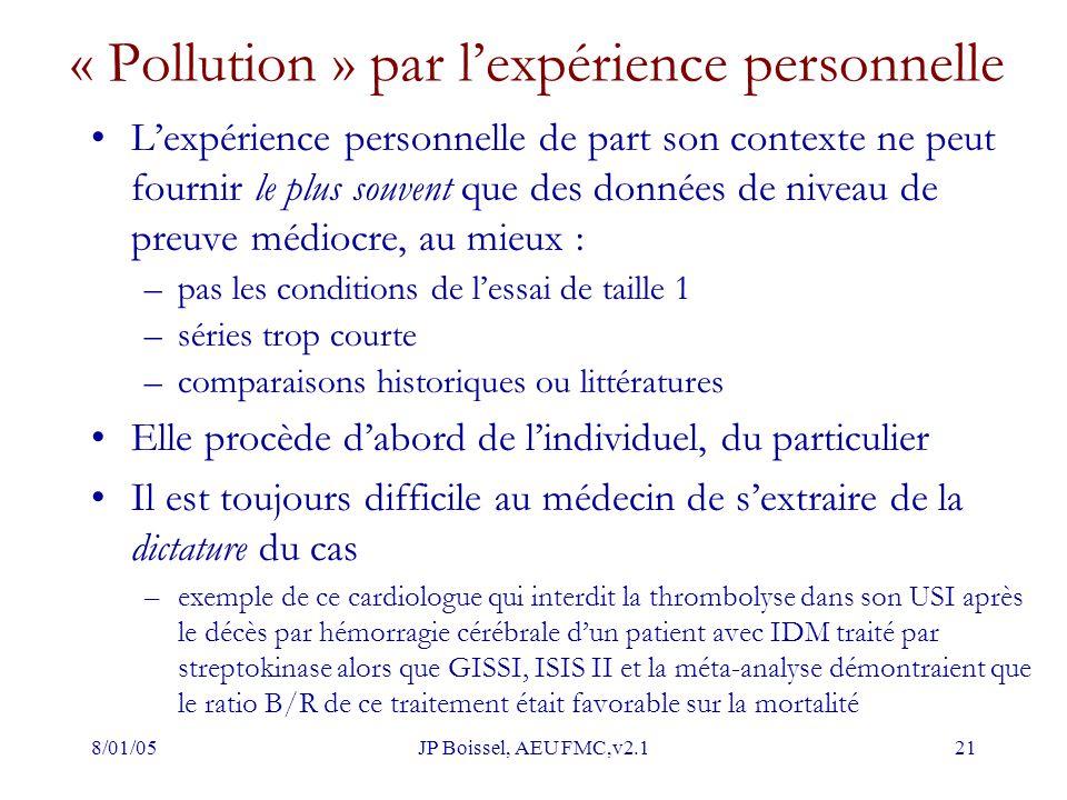 « Pollution » par l'expérience personnelle