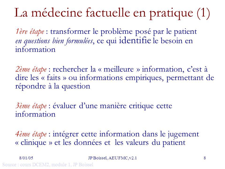 La médecine factuelle en pratique (1)