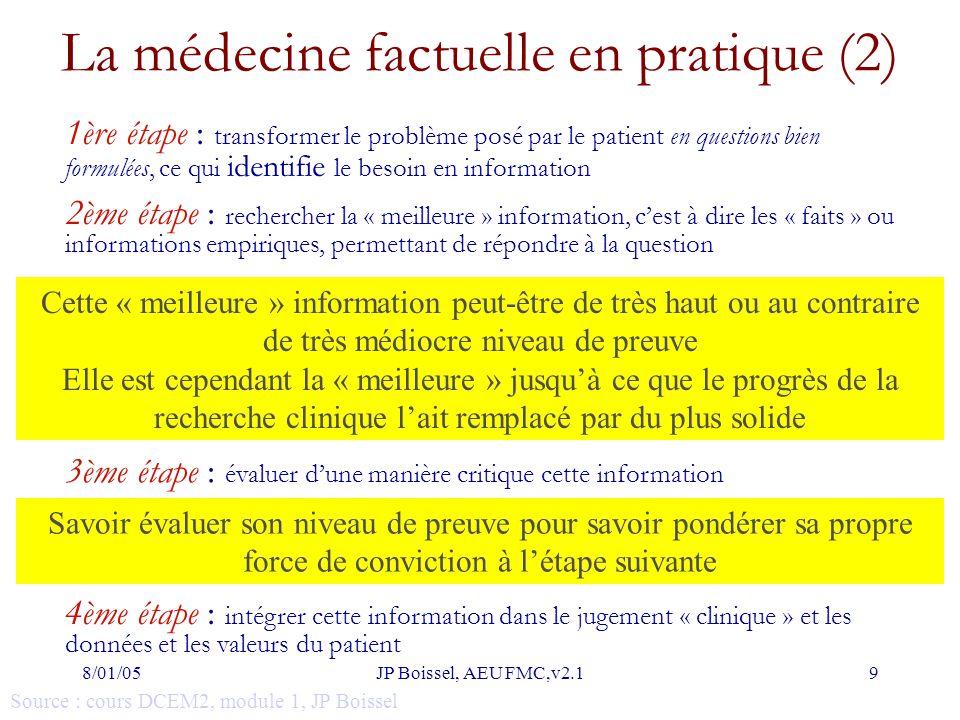 La médecine factuelle en pratique (2)