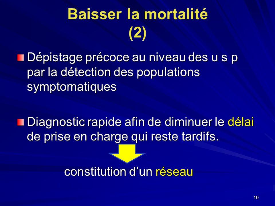 Baisser la mortalité (2)