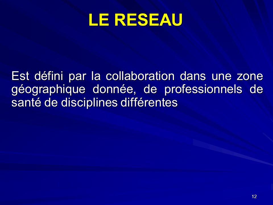 LE RESEAU Est défini par la collaboration dans une zone géographique donnée, de professionnels de santé de disciplines différentes.