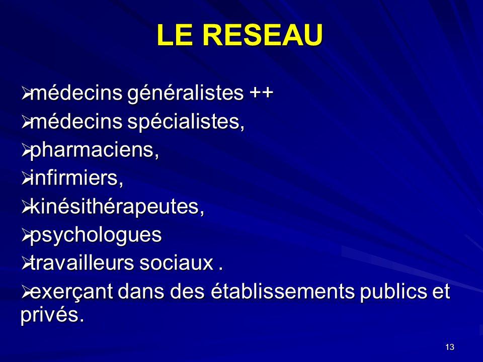 LE RESEAU médecins généralistes ++ médecins spécialistes, pharmaciens,