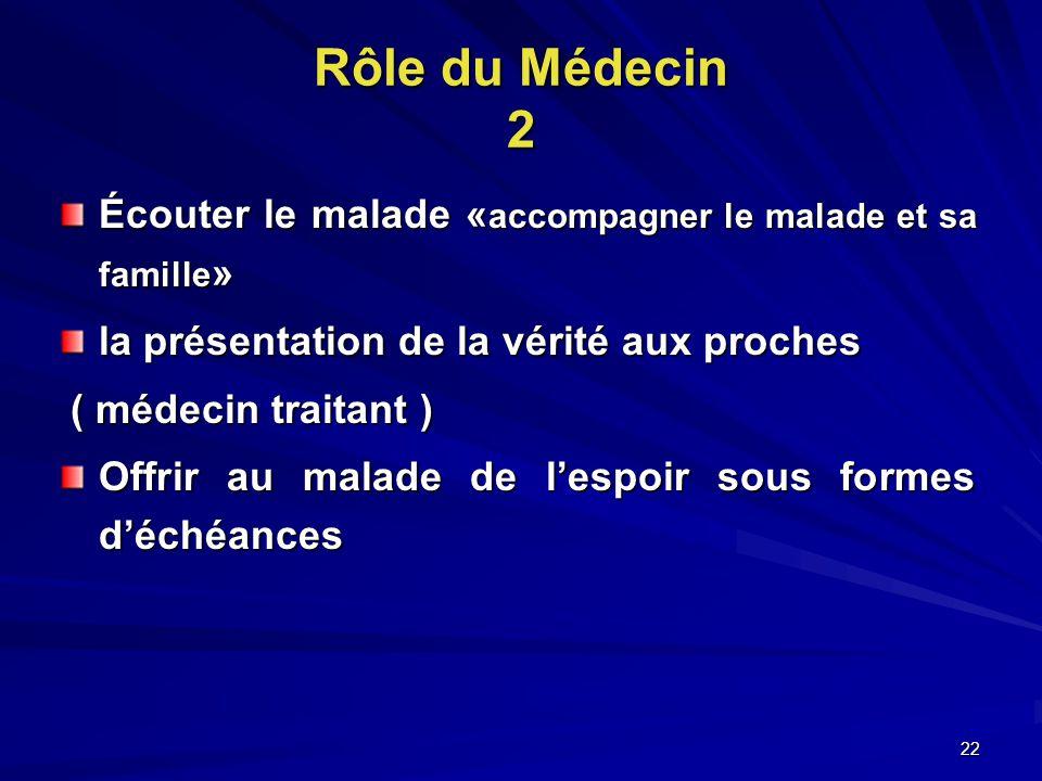 Rôle du Médecin 2 Écouter le malade «accompagner le malade et sa famille» la présentation de la vérité aux proches.