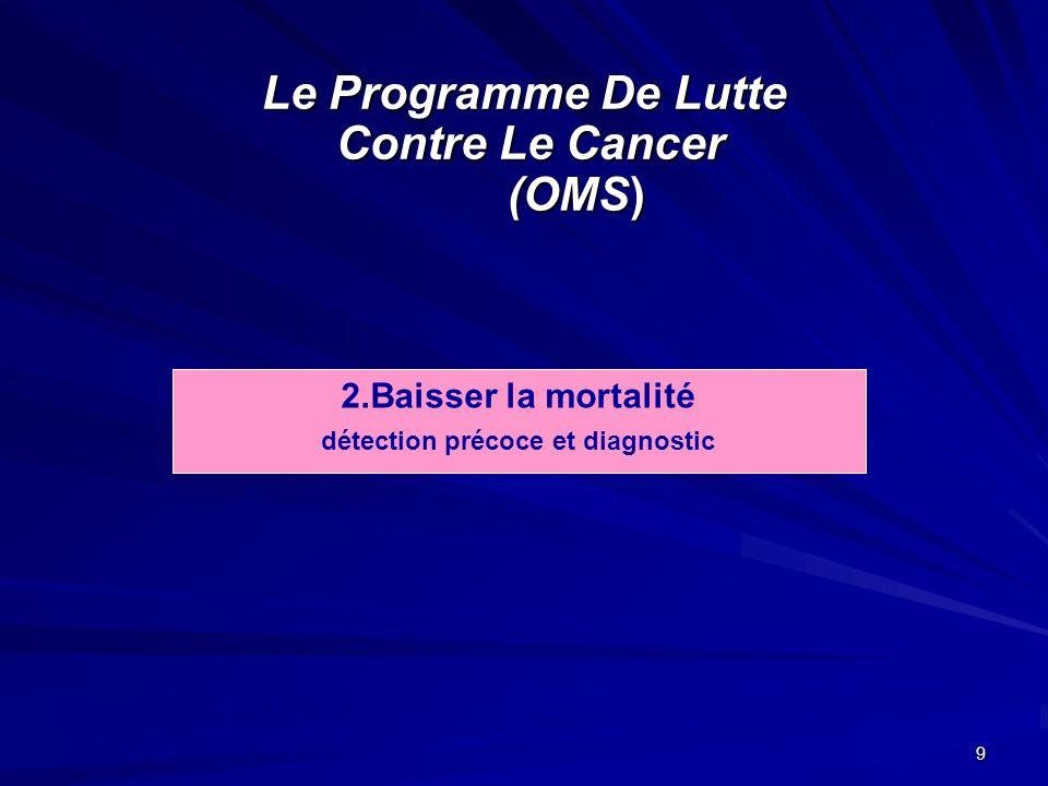 Le Programme De Lutte Contre Le Cancer (OMS)