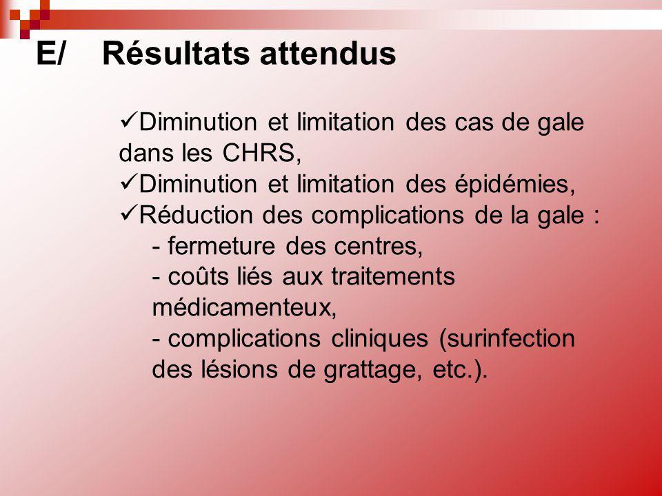 E/ Résultats attendus Diminution et limitation des cas de gale dans les CHRS, Diminution et limitation des épidémies,