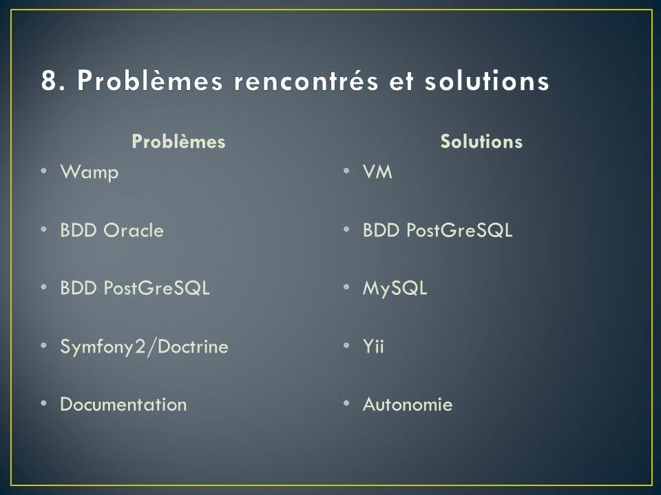 8. Problèmes rencontrés et solutions