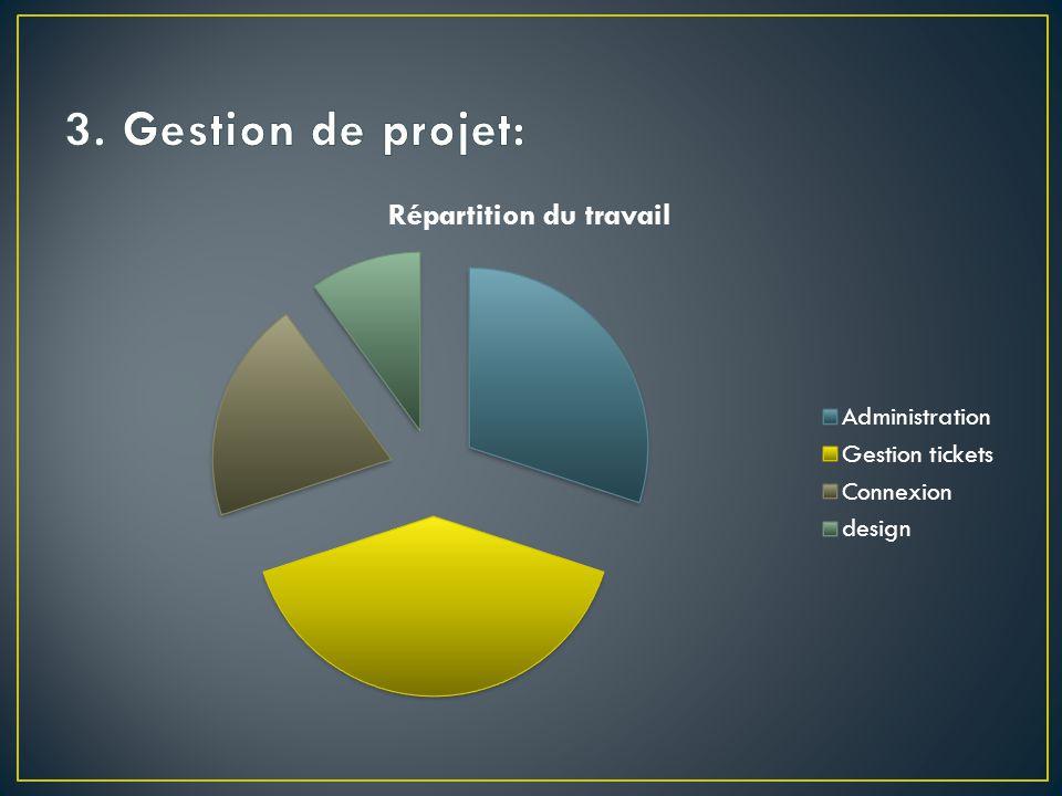 3. Gestion de projet: