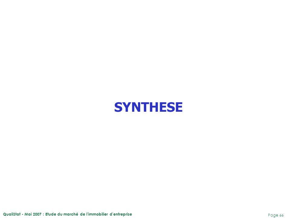 SYNTHESE QualiStat - Mai 2007 : Etude du marché de l immobilier d entreprise