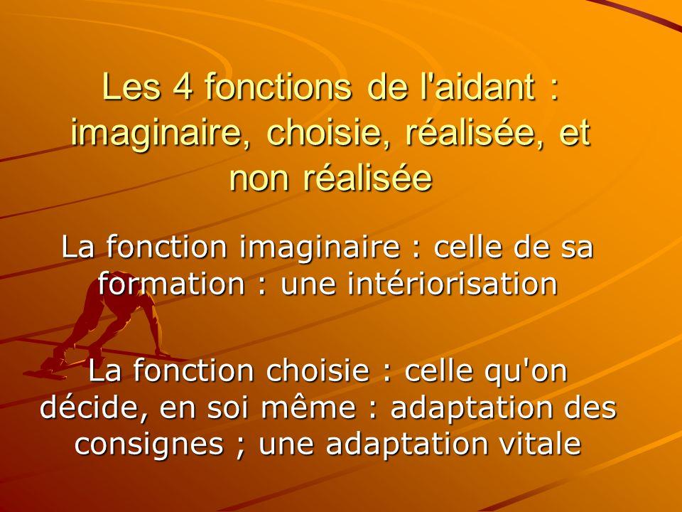 La fonction imaginaire : celle de sa formation : une intériorisation