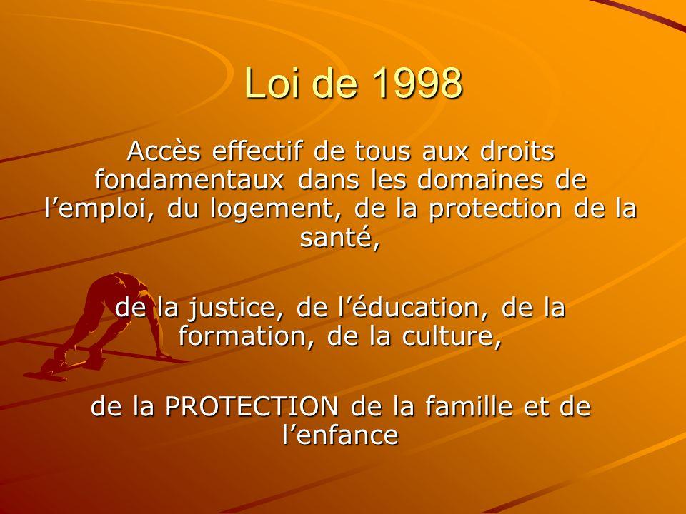 Loi de 1998 Accès effectif de tous aux droits fondamentaux dans les domaines de l'emploi, du logement, de la protection de la santé,