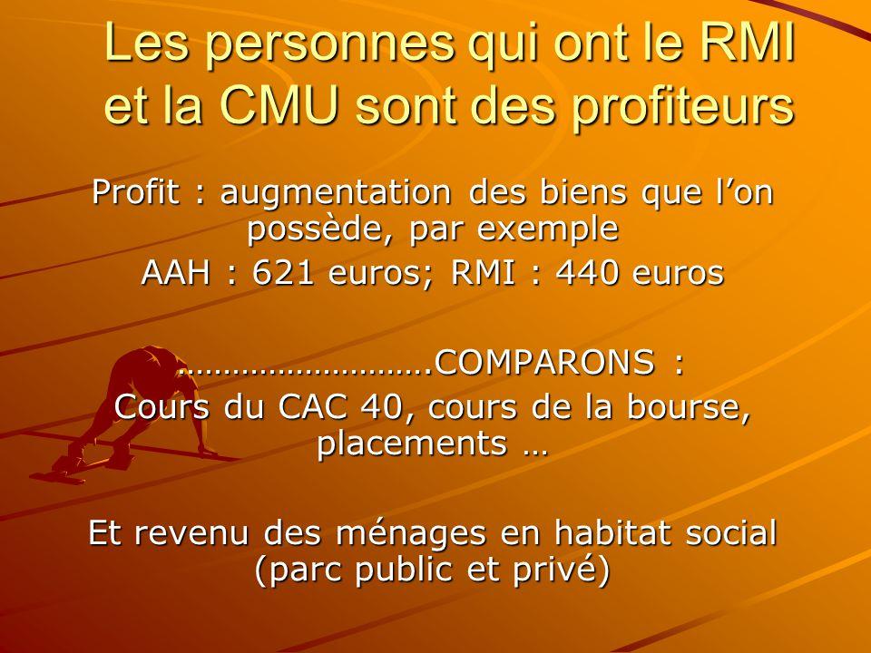 Les personnes qui ont le RMI et la CMU sont des profiteurs
