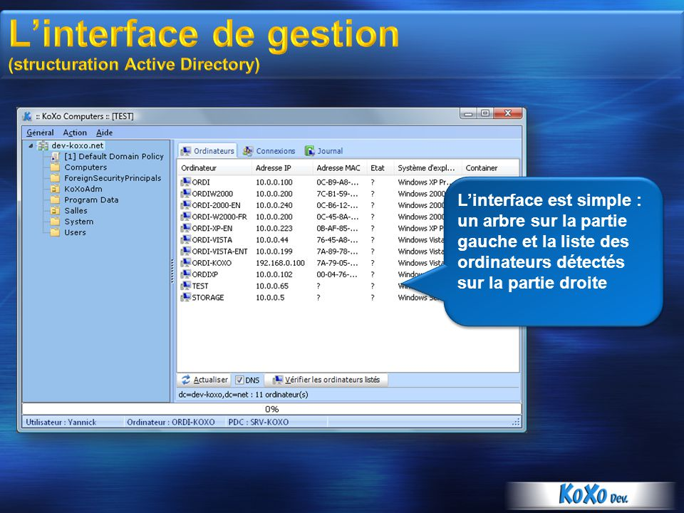 L'interface de gestion (structuration Active Directory)