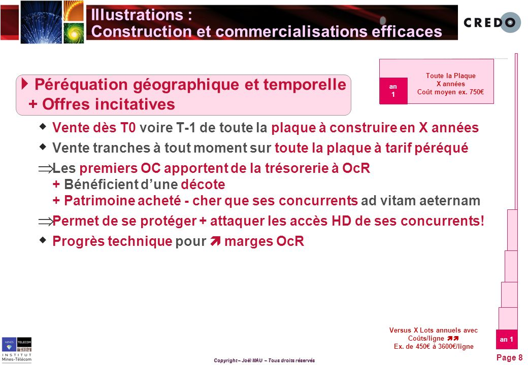 Illustrations : Construction et commercialisations efficaces