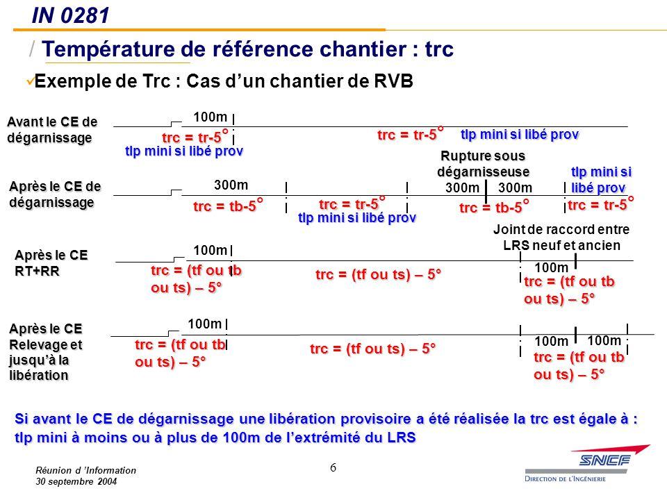 Rupture sous dégarnisseuse Joint de raccord entre LRS neuf et ancien