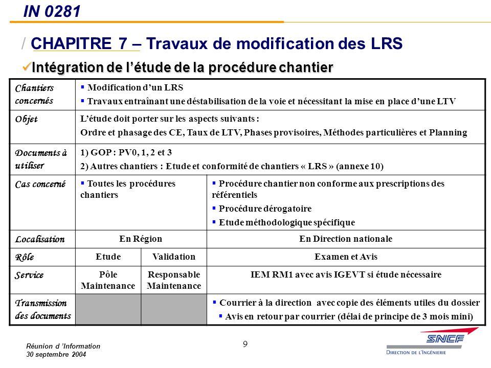 CHAPITRE 7 – Travaux de modification des LRS
