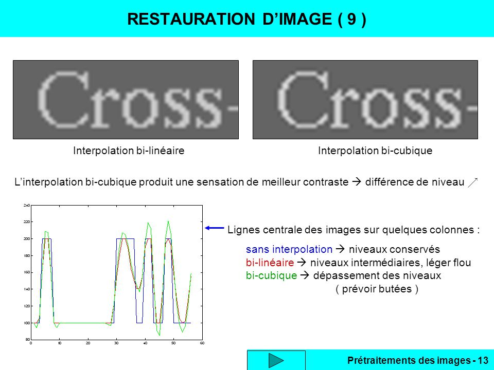 RESTAURATION D'IMAGE ( 9 )