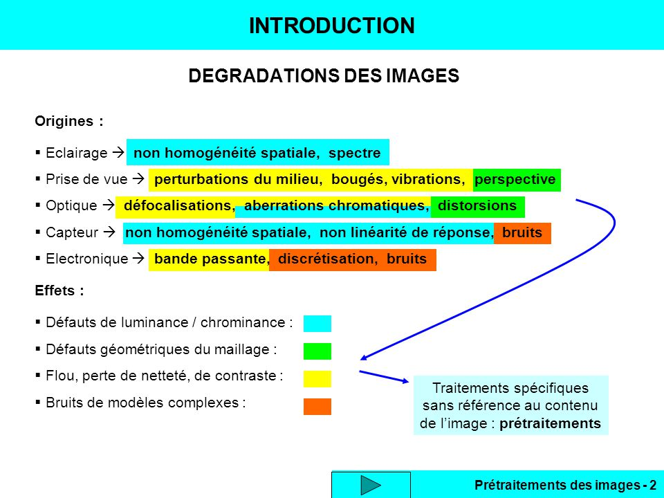 DEGRADATIONS DES IMAGES