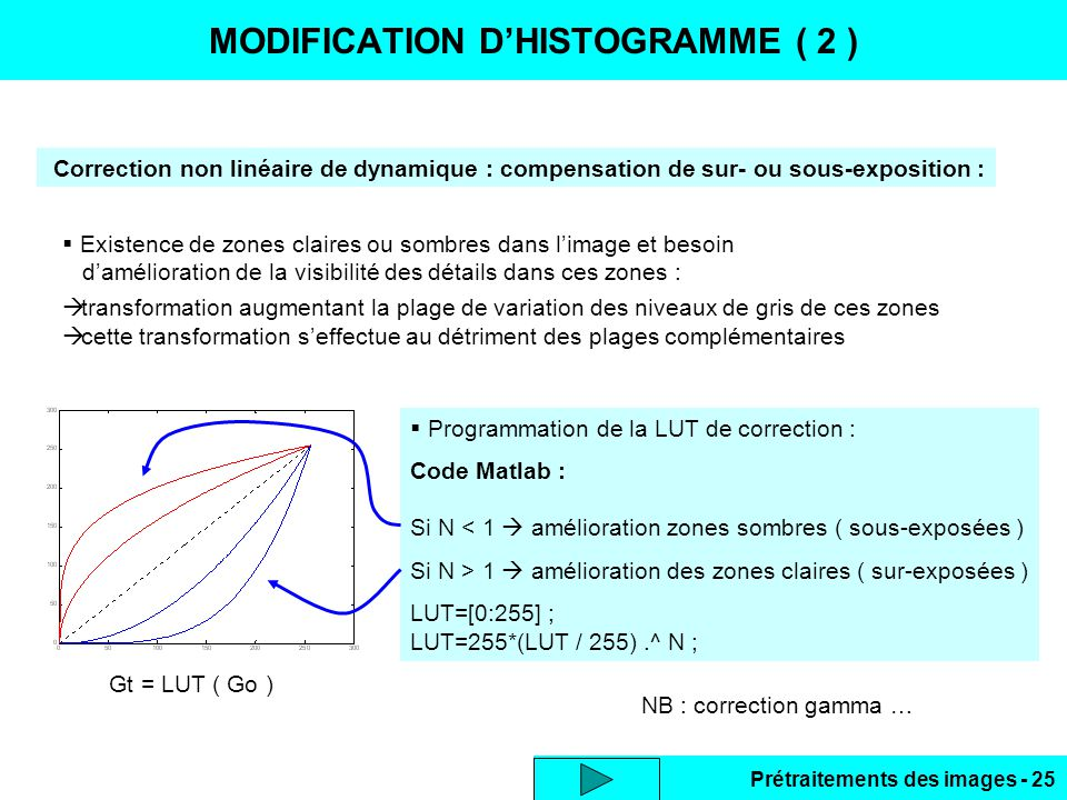 MODIFICATION D'HISTOGRAMME ( 2 )