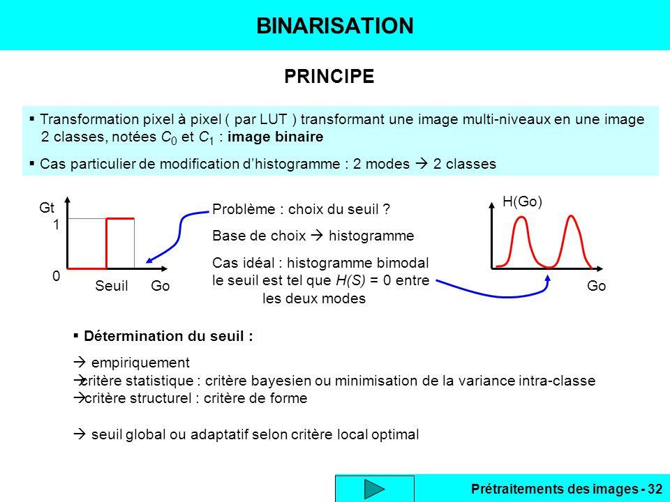 BINARISATION PRINCIPE