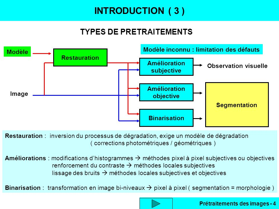 TYPES DE PRETRAITEMENTS
