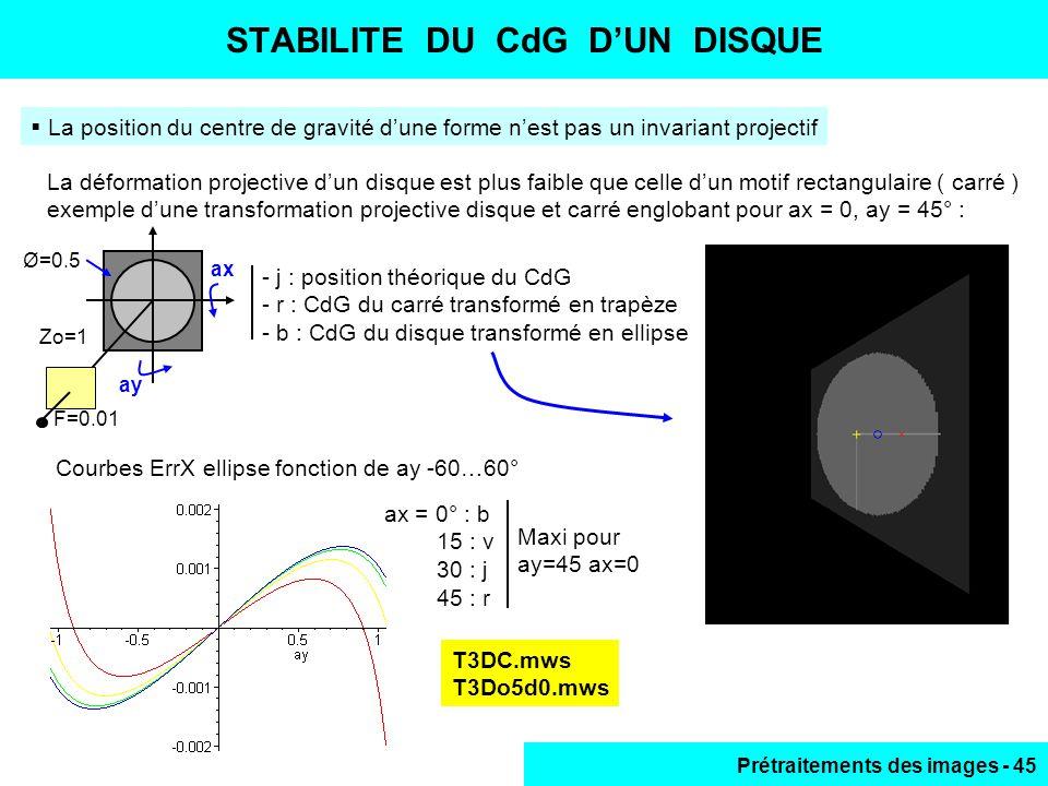 STABILITE DU CdG D'UN DISQUE