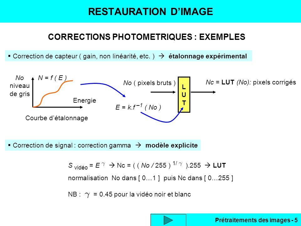 CORRECTIONS PHOTOMETRIQUES : EXEMPLES