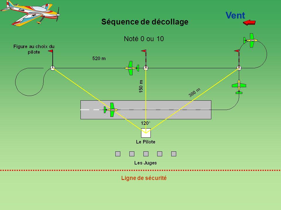 Vent Séquence de décollage Noté 0 ou 10 Ligne de sécurité