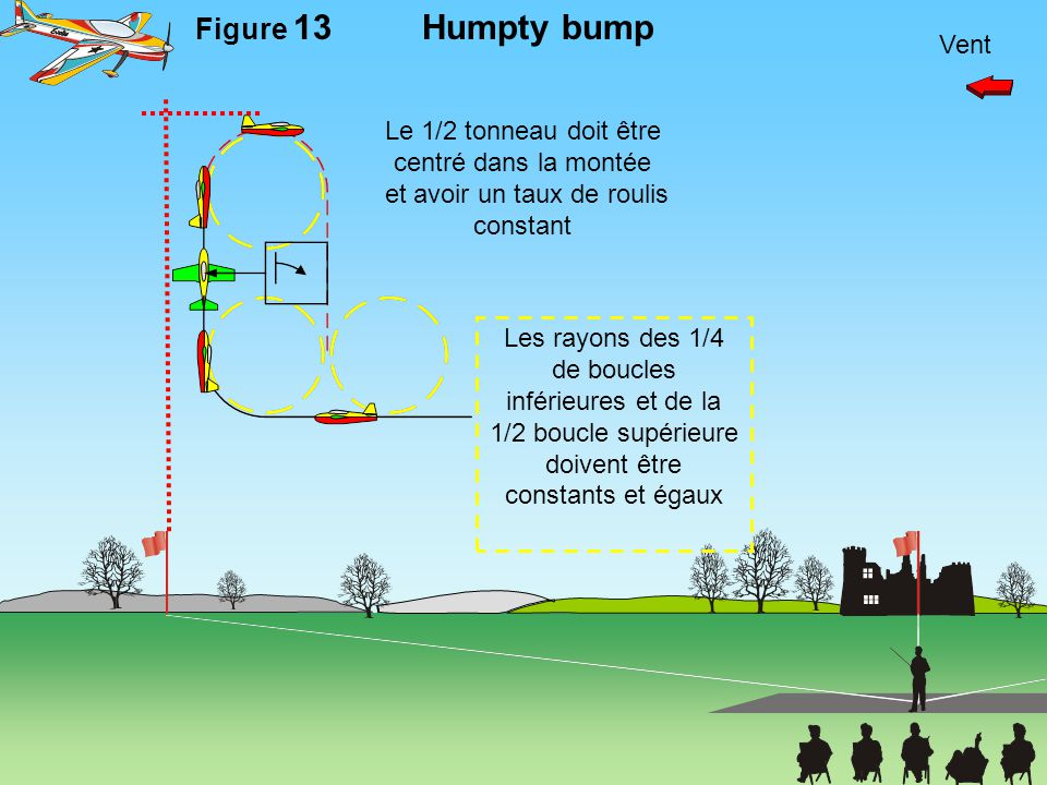 Humpty bump Figure 13 Vent