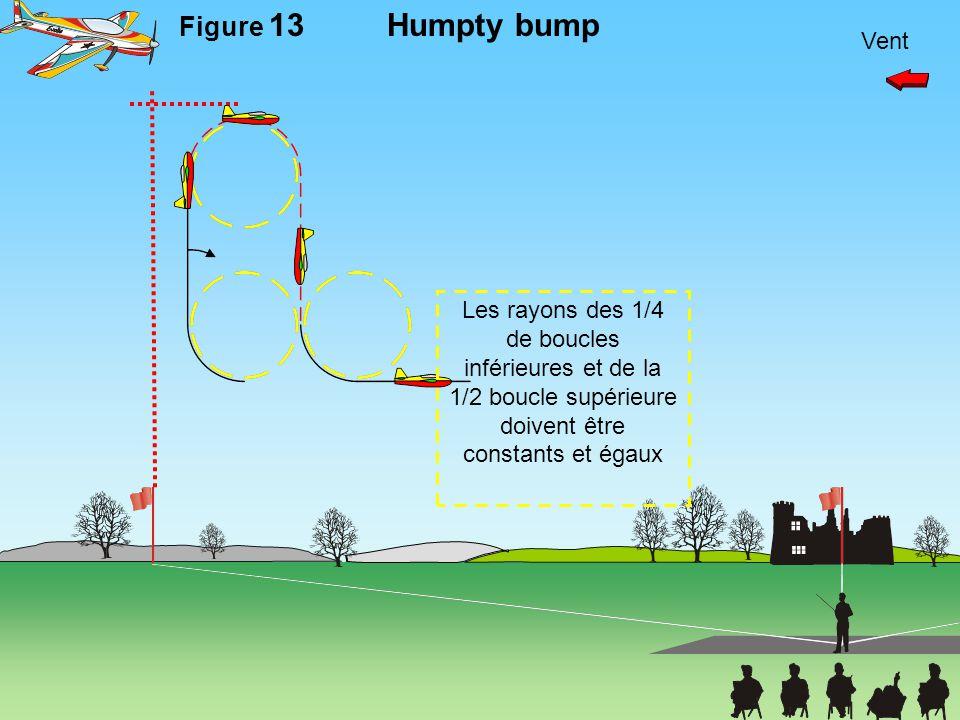 Humpty bump Figure 13 Vent