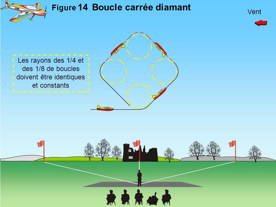 Boucle carrée diamant Figure 14 Vent