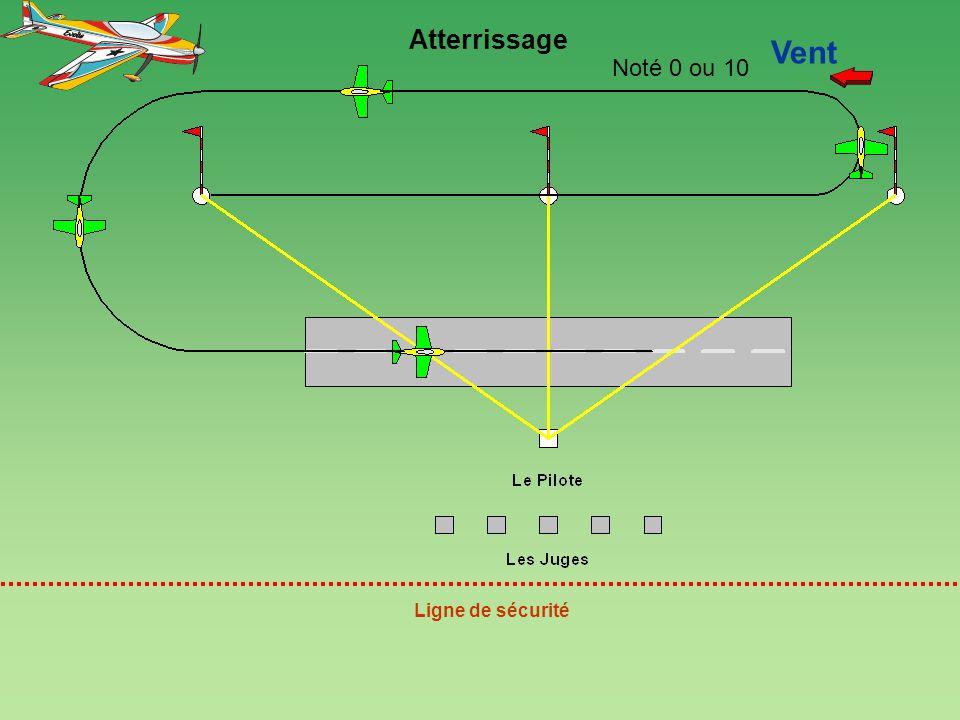 Vent Atterrissage Peter Uhlig, im Januar 2005 Noté 0 ou 10 1800 Kurve