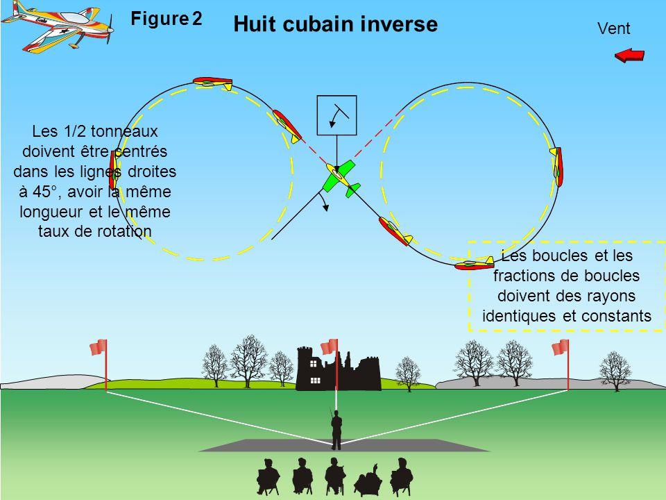 Huit cubain inverse Figure 2 Vent
