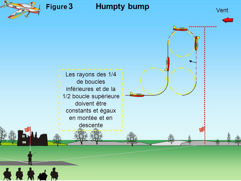 Humpty bump Figure 3 Vent